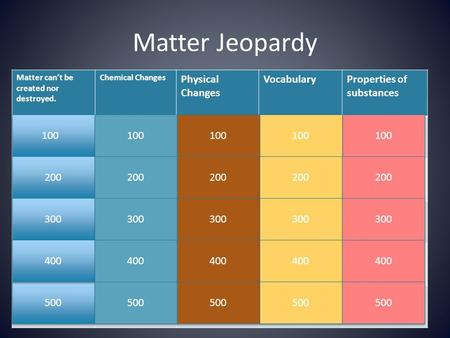 Matter Jeopardy Matter can't be created nor destroyed. Chemical Changes Physical Changes VocabularyProperties of substances 100 500 200 300 400 100 200.