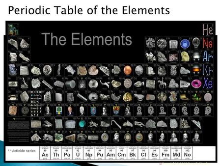 Periodic Table of the Elements yCopyright © 2010 Ryan P. Murphy.