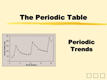 IIIIII Periodic Trends The Periodic Table. Periodic Law zWhen elements are arranged in order of increasing __________ __________, elements with similar.