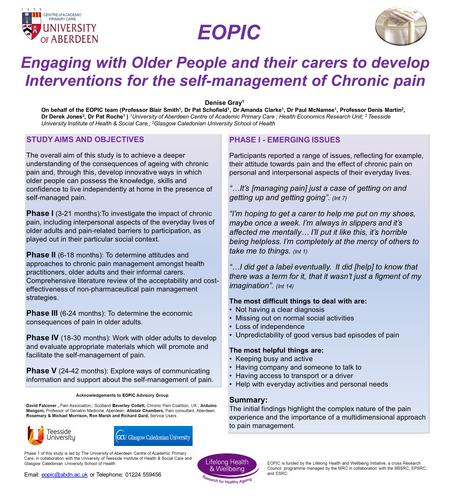 Engaging with Older People and their carers to develop Interventions for the self-management of Chronic pain Phase 1 of this study is led by The University.