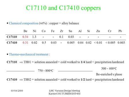 03/04/2000LHC Vacuum Design Meeting Karine COUTURIER/EST-SM C17110 and C17410 coppers  Chemical composition (wt%) : copper = alloy balance Be Ni Co Fe.