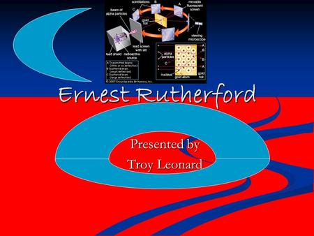Ernest Rutherford Presented by Troy Leonard. Birthday Born- August 30 1871 Born- August 30 1871 Born in Nelson New, Zealand Born in Nelson New, Zealand.