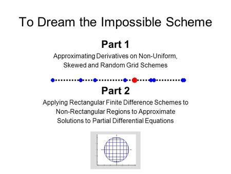 To Dream the Impossible Scheme Part 1 Approximating Derivatives on Non-Uniform, Skewed and Random Grid Schemes Part 2 Applying Rectangular Finite Difference.