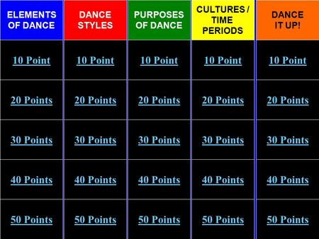 DANCE STYLES CULTURES / TIME PERIODS DANCE IT UP! 10 Point 20 Points 30 Points 40 Points 50 Points 10 Point 20 Points 30 Points 40 Points 50 Points 30.
