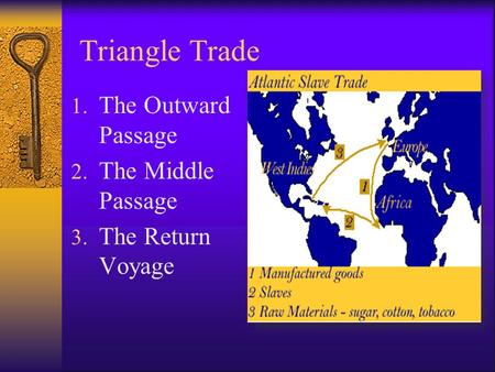 Triangle Trade The Outward Passage The Middle Passage