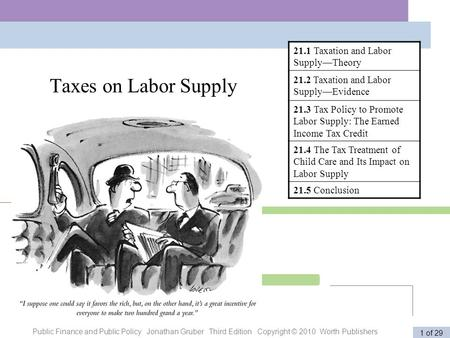 Public Finance and Public <strong>Policy</strong> Jonathan Gruber Third Edition Copyright © 2010 Worth Publishers 1 of 29 Taxes on Labor Supply 21.1 Taxation and Labor.