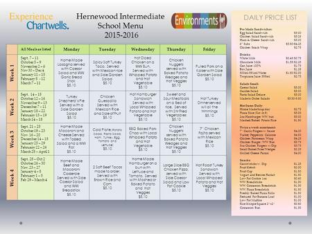 DAILY PRICE LIST Hernewood Intermediate School Menu 2015-2016 All Meals as listed MondayTuesdayWednesdayThursdayFriday Week 1 Sept. 7 – 11 October 5 –