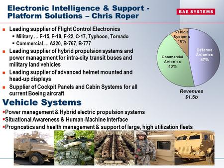 Vehicle Systems Leading supplier of Flight Control Electronics  Military … F-15, F-18, F-22, C-17, Typhoon, Tornado  Commercial … A320, B-767, B-777.