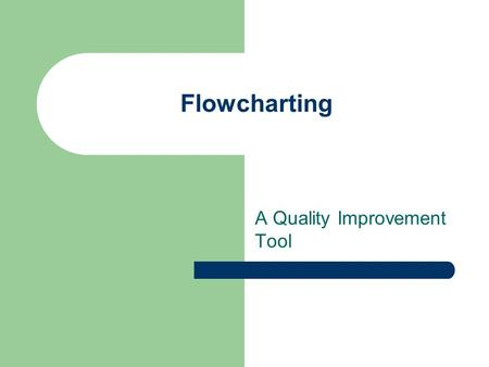 Flowcharting A Quality Improvement Tool. Quality = Inspection Statistical methods assisted in prevention of defects – The need for inspection declined.