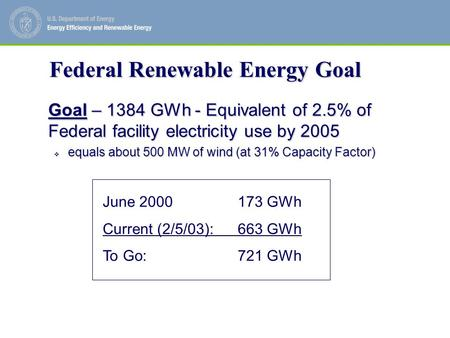 Goal – 1384 GWh - Equivalent of 2.5% of Federal facility electricity use by 2005  equals about 500 MW of wind (at 31% Capacity Factor) June 2000 173 GWh.
