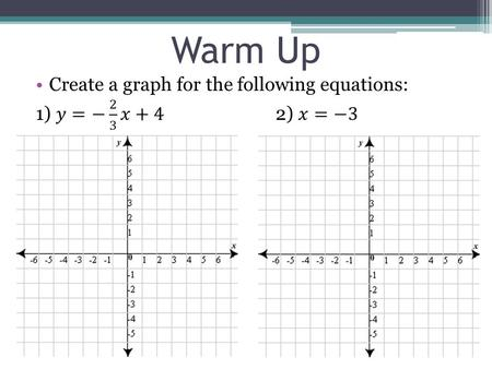 Warm Up. Write Equations of Lines Essential Question: How do you create an equation of a line given a point and the slope or given two points?