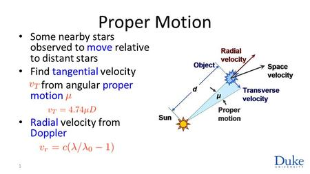 Proper Motion Some nearby stars observed to move relative to distant stars Find tangential velocity from angular proper motion Radial velocity from Doppler.