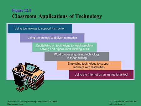 Figure 12.1 Classroom Applications of Technology ©2005 by Pearson Education, Inc. All Rights Reserved Introduction to Teaching: Becoming a Professional,