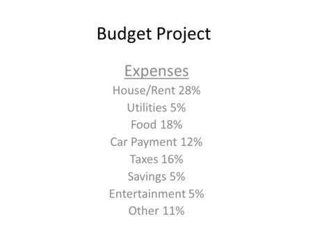 Budget Project Expenses House/Rent 28% Utilities 5% Food 18% Car Payment 12% Taxes 16% Savings 5% Entertainment 5% Other 11%