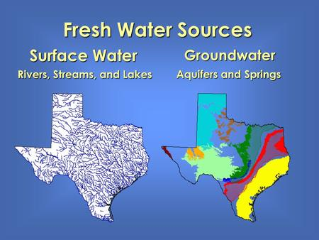 Surface Water Rivers, Streams, and Lakes Groundwater Aquifers and Springs Fresh Water Sources.