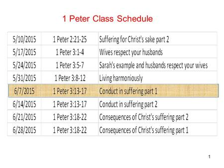 1 1 Peter Class Schedule. 2 * adapted from McCalley The final part of I Peter * – 1 Peter 3:13 to 5:11 Three divisions in this section of 1 Peter Suffering.