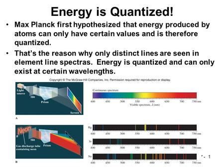1 Energy is Quantized! Max Planck first hypothesized that energy produced by atoms can only have certain values and is therefore quantized. That's the.