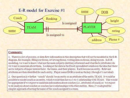 E-R model for Exercise #1 Comments: 1. There is a lot of process, or data flow information in this description that will not be modeled in the E-R diagram,