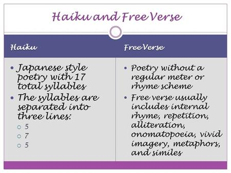 Haiku Free Verse Japanese style poetry with 17 total syllables The syllables are separated into three lines: 55 77 55 Poetry without a regular meter.