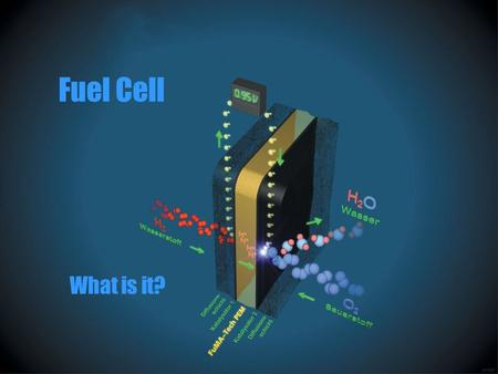 Fuel Cell What is it?. It is: First of all, GENIOUS! (50-70% efficiency) Safe and green (Water as a byproduct) Expensive… (1000$/Kw 2002, 30$/Kw 2007)