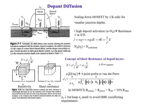Dopant Diffusion Scaling down MOSFET by 1/K calls for smaller junction depths. high deposit activation (n  N d )  Resistance  in S/D. N d (x j ) = N.