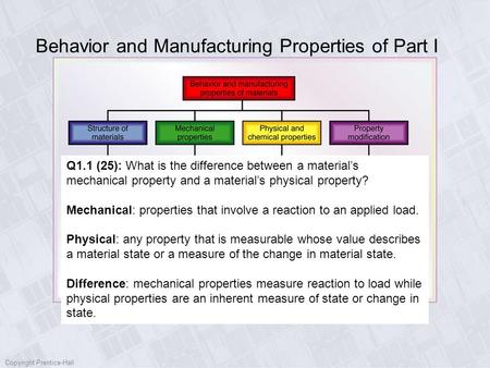 Copyright Prentice-Hall Behavior and Manufacturing Properties of Part I Q1.1 (25): What is the difference between a material's mechanical property and.