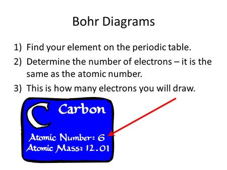 Bohr Diagrams 1)Find your element on the periodic table. 2)Determine the number of electrons – it is the same as the atomic number. 3)This is how many.