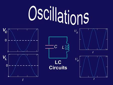 L C LC Circuits 0 0 t V V C L t t U B U E Today... Oscillating voltage and current Transformers Qualitative descriptions: LC circuits (ideal inductor)