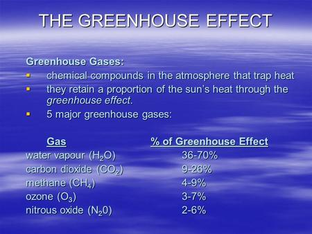 THE GREENHOUSE EFFECT Greenhouse Gases:  chemical compounds in the atmosphere that trap heat  they retain a proportion of the sun's heat through the.