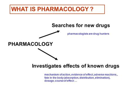 PHARMACOLOGY Searches for new drugs Investigates effects of known drugs WHAT IS PHARMACOLOGY ? pharmacologists are drug hunters mechanism of action, evidence.