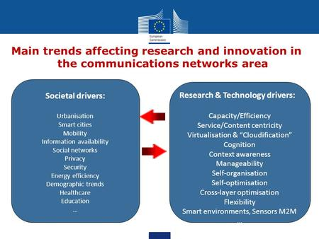 Main trends affecting research and innovation in the communications networks area Societal drivers: Urbanisation Smart cities Mobility Information availability.