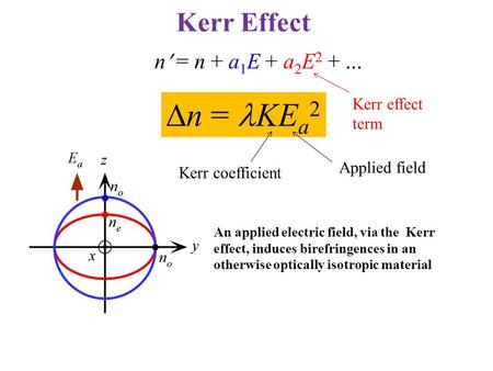 Kerr Effect  n = KE a 2 Applied field Kerr effect term An applied electric field, via the Kerr effect, induces birefringences in an otherwise optically.