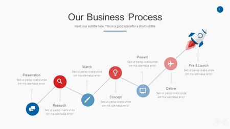 1 Our Business Process Inset your subtitle here. This is a good space for a short subtitle Presentation Sed ut persp iciatis unde om nis iste natus error.