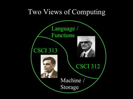 Two Views of Computing Language / Functions Machine / Storage CSCI 312 CSCI 313.