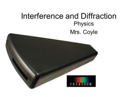 Interference and Diffraction Physics Mrs. Coyle. Light's Nature Wave nature (electromagnetic wave) Particle nature (bundles of energy called photons)
