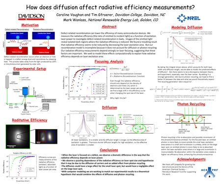 How does diffusion affect radiative efficiency measurements? Caroline Vaughan and Tim Gfroerer, Davidson College, Davidson, NC Mark Wanlass, National Renewable.