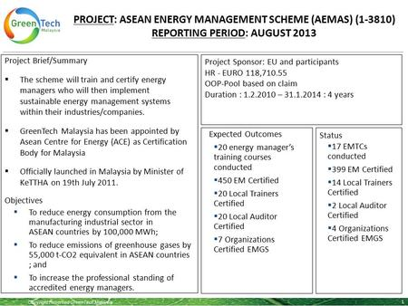 Copyright Reserved GreenTech Malaysia PROJECT: ASEAN ENERGY MANAGEMENT SCHEME (AEMAS) (1-3810) REPORTING PERIOD: AUGUST 2013 1 Project Brief/Summary 