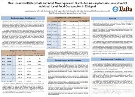 Can Household Dietary Data and Adult Male Equivalent Distribution Assumptions Accurately Predict Individual Level Food Consumption in Ethiopia? Lauer,