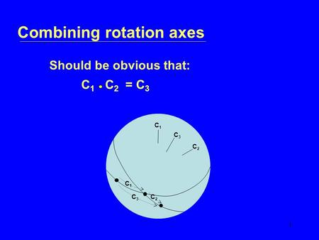 1 Combining rotation axes Should be obvious that: C 1 C 2 = C 3 C1C1 C2C2 C1C1 C2C2 C3C3 C3C3.