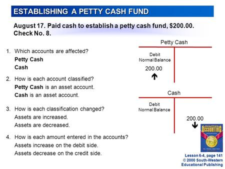 © 2000 South-Western Educational Publishing ESTABLISHING A PETTY CASH FUND August 17. Paid cash to establish a petty cash fund, $200.00. Check No. 8. 1.Which.