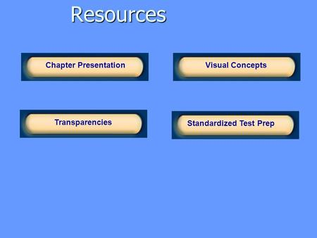 Chapter Presentation Transparencies Standardized Test Prep Visual Concepts Resources.