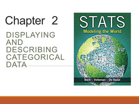 Chapter 2 DISPLAYING AND DESCRIBING CATEGORICAL DATA.