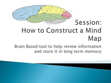 Brain Based tool to help review information and store it in long term memory.