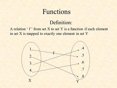 Functions Definition: A relation ' f ' from set X to set Y is a function if each element in set X is mapped to exactly one element in set Y 1. 2. 3. 4..4.5.6.7.8.