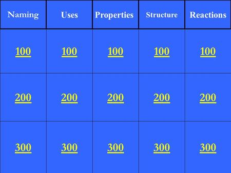 200 300 100 200 300 100 200 300 100 200 300 100 200 300 100 Naming UsesProperties Structure Reactions.