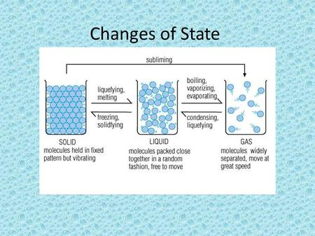 Changes of State. Is the change of a substance from one physical form to the other All changes of states are physical changes, this means that the identity.
