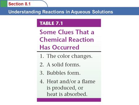 Section 8.1 Understanding Reactions in Aqueous Solutions.