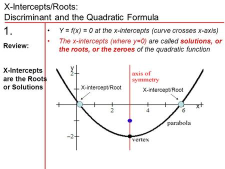X-Intercepts/Roots: Discriminant and the Quadratic Formula 1. Review: X-Intercepts are the Roots or Solutions x y Y = f(x) = 0 at the x-intercepts (curve.