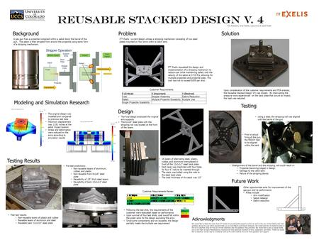 Reusable Stacked Design V. 4 Problem Background Tom Amundson, Drew Hanken, Laura Limon & Jacob Pinello Solution Modeling and Simulation Research Testing.