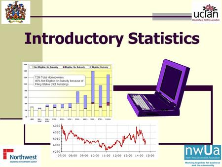 Introductory Statistics. Learning Objectives l Distinguish between different data types l Evaluate the central tendency of realistic business data l Evaluate.